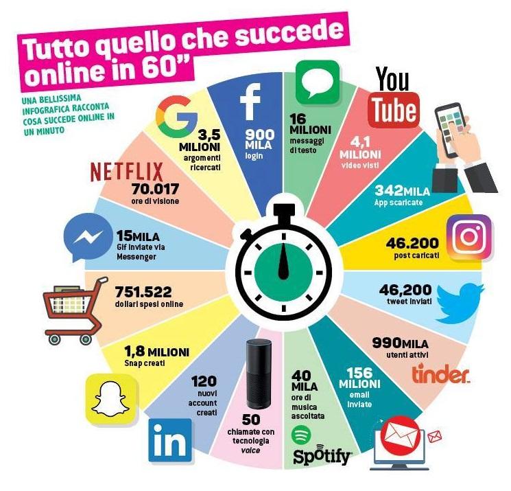 un_minuto_internet BONUS